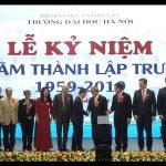 Giới thiệu sơ lược về trường Đại học Hà Nội