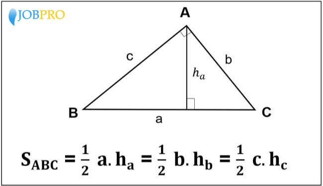 Định nghĩa và công thức tính diện tích tam giác vuông