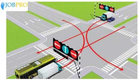 các xe đi theo hướng mũi tên, xe nào vi phạm quy tắc giao thông